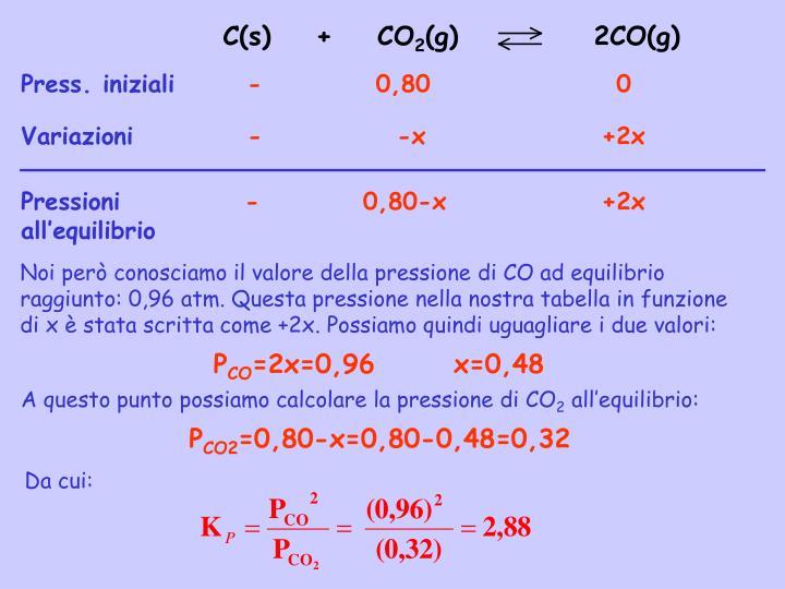 C(s)    +    CO