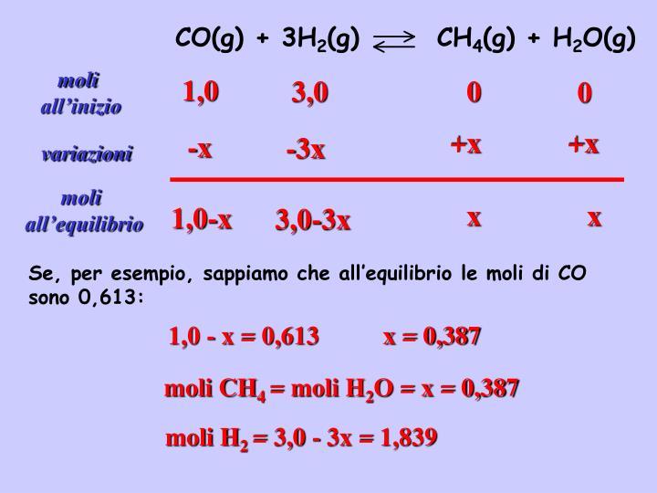 CO(g) + 3H