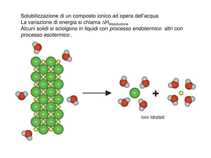 Solubilizzazione di un composto ionico ad opera dell'acqua