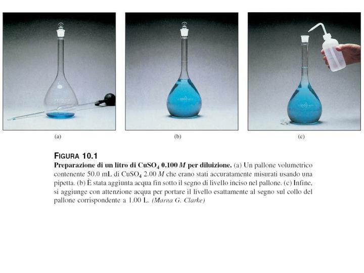 Preparazione di un litro  di CuSO4 per diluizione