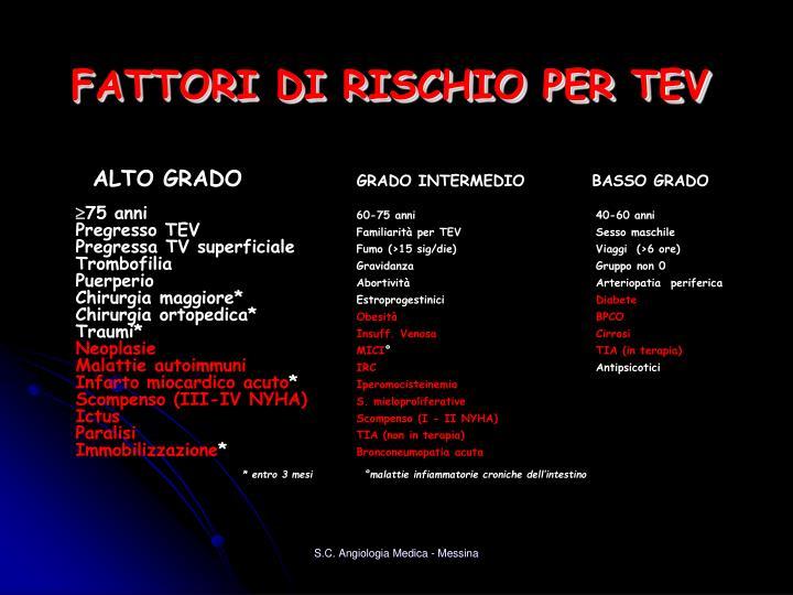 FATTORI DI RISCHIO PER TEV
