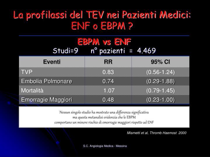 La profilassi del TEV nei Pazienti Medici: