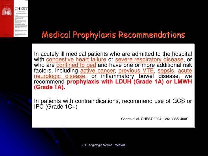 Medical Prophylaxis Recommendations