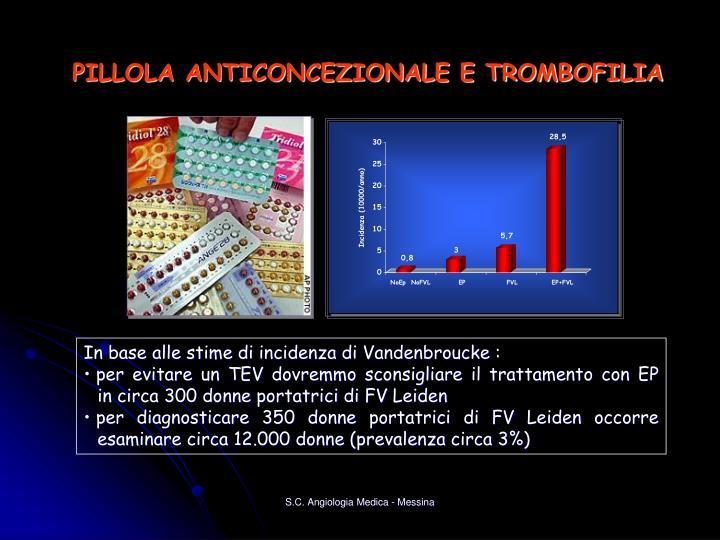PILLOLA ANTICONCEZIONALE E TROMBOFILIA
