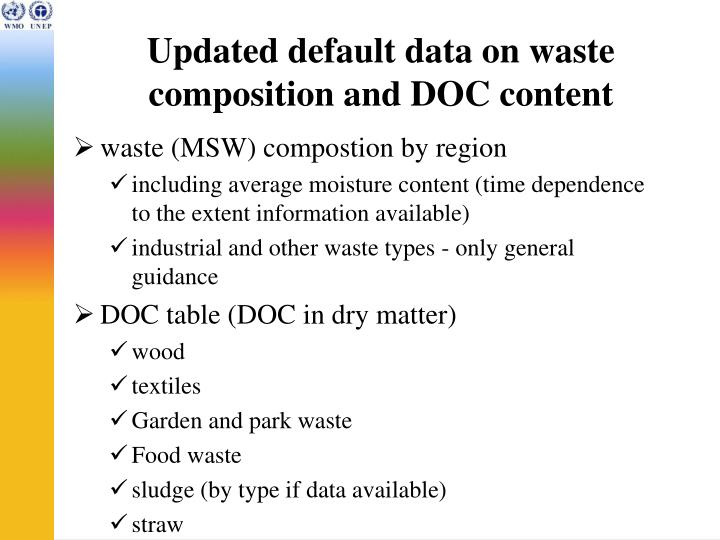Updated default data on waste composition and DOC content