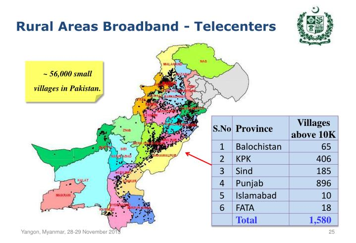 Rural Areas Broadband - Telecenters