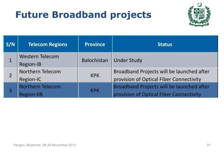 Future Broadband projects