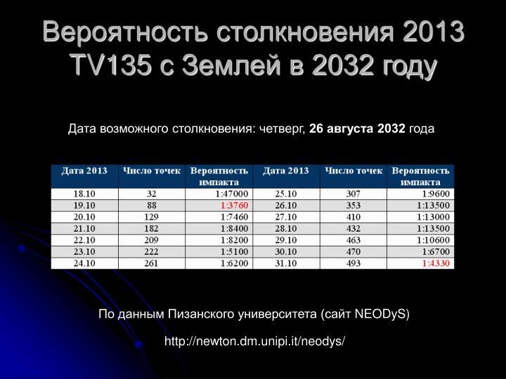 Вероятность столкновения 2013