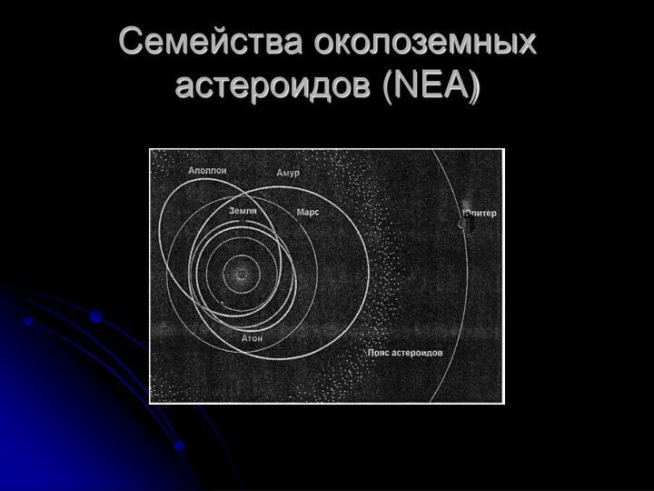Семейства околоземных астероидов