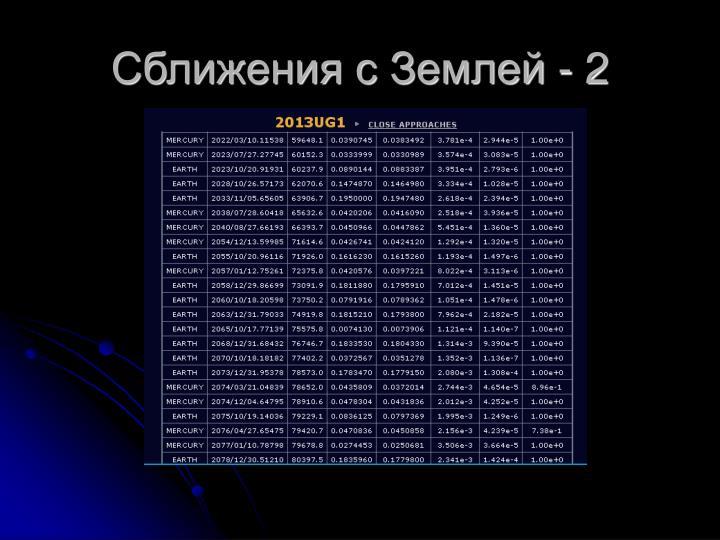 Сближения с Землей - 2