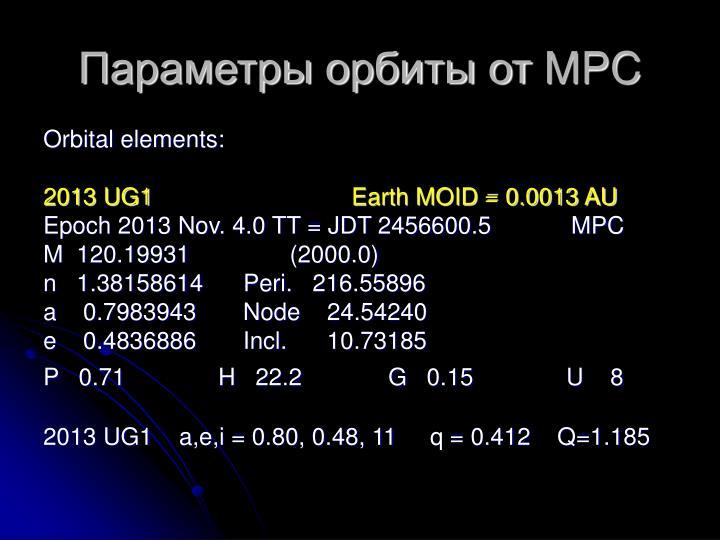 Параметры орбиты от