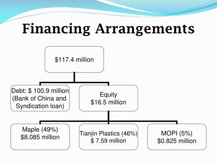 Financing Arrangements