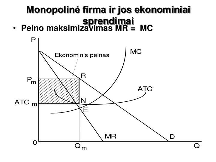 Monopolinė firma ir jos ekonominiai sprendimai