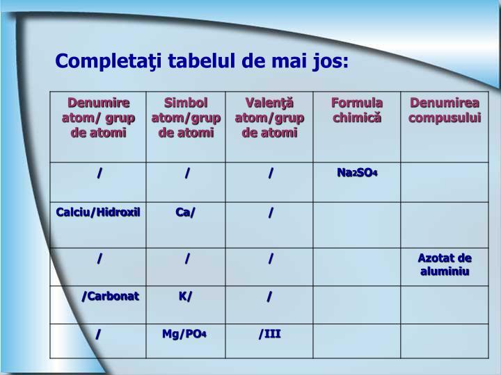 Completaţi tabelul de mai jos: