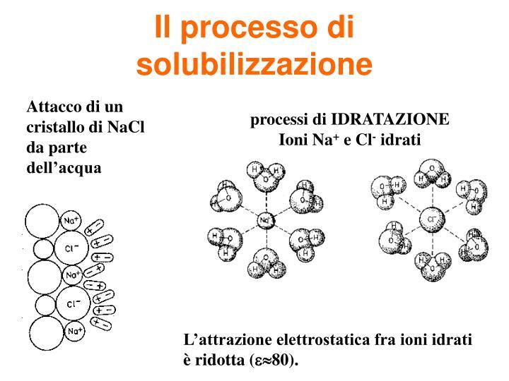 Il processo di solubilizzazione