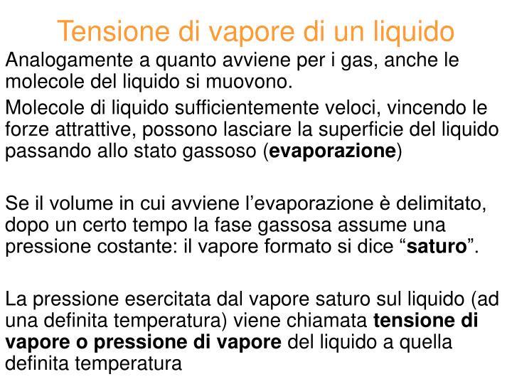 Tensione di vapore di un liquido