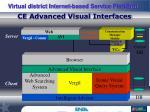ce advanced visual interfaces