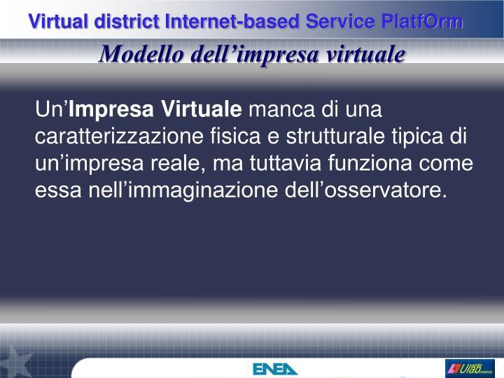 Modello dell'impresa virtuale