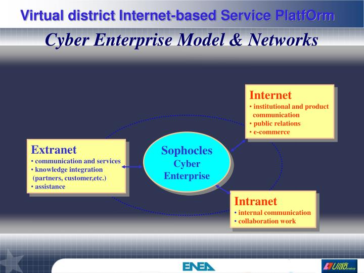 Cyber Enterprise Model & Networks