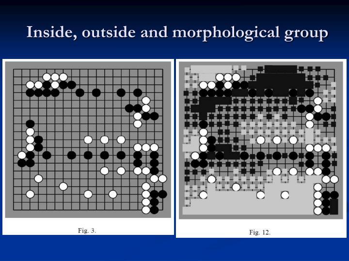Inside, outside and morphological group