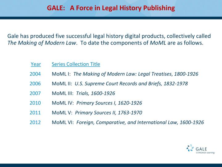 GALE:   A Force in Legal History Publishing