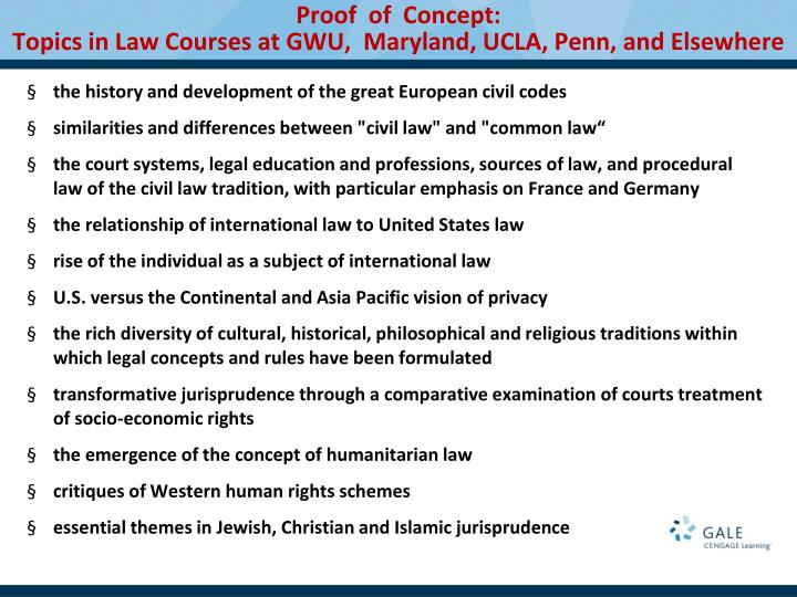 the history and development of the great European civil codes