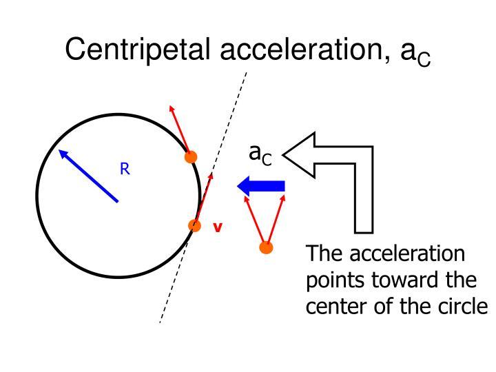 Centripetal acceleration, a