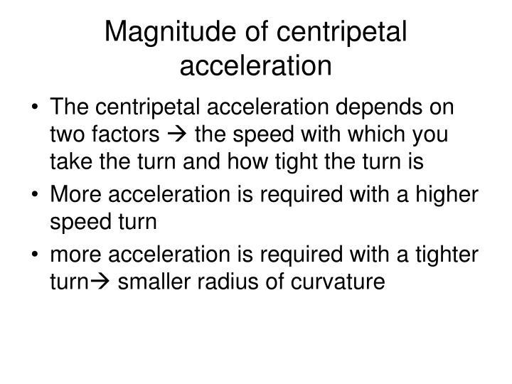 Magnitude of centripetal acceleration