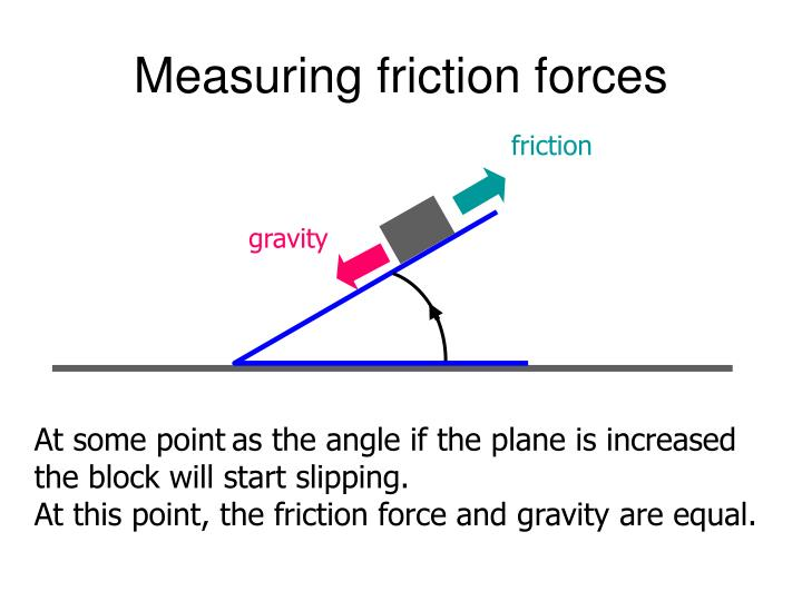 Measuring friction forces