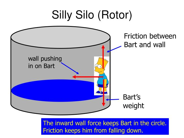 Silly Silo (Rotor)