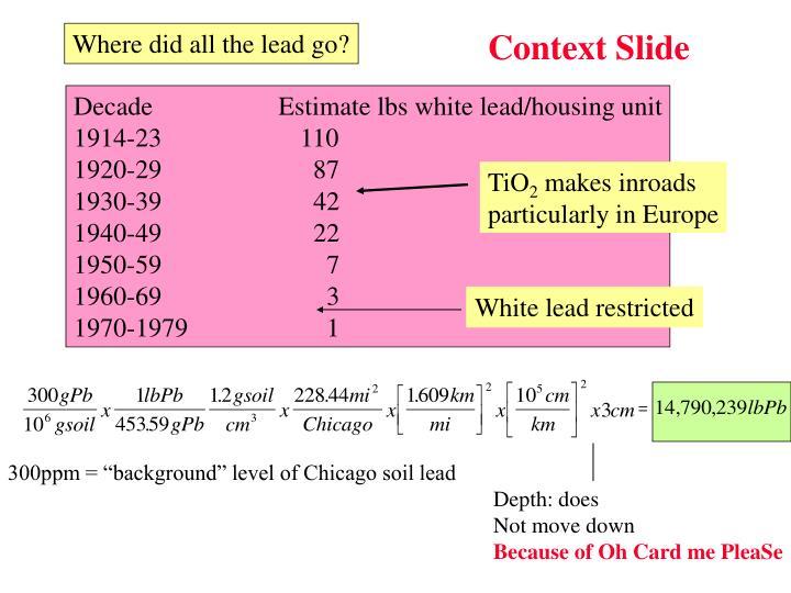 Context Slide