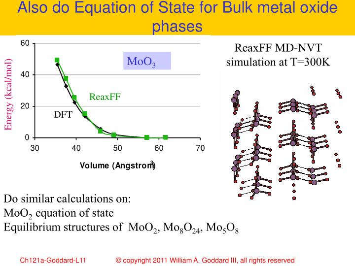 Also do Equation of State for Bulk metal oxide phases