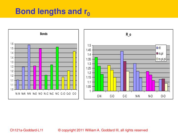 Bond lengths and r
