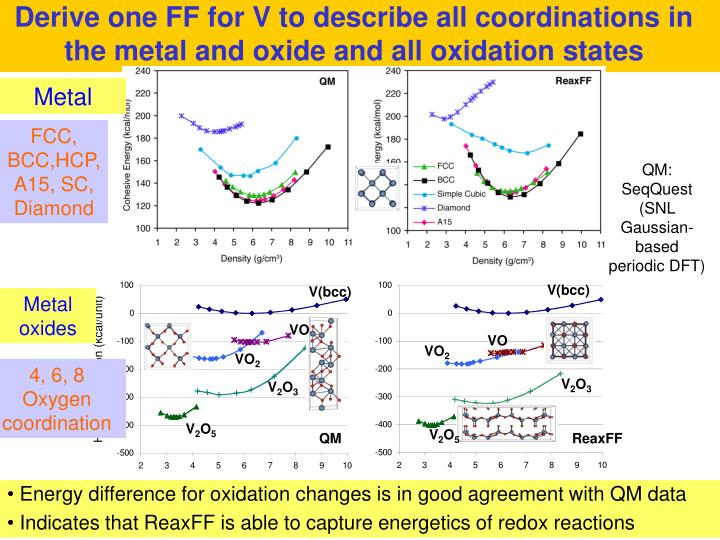 Derive one FF for V to describe all coordinations in the metal and oxide and all oxidation states