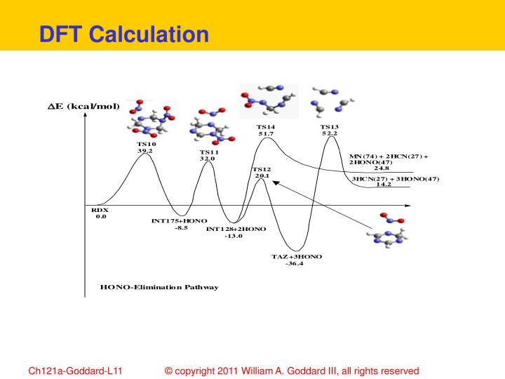 DFT Calculation