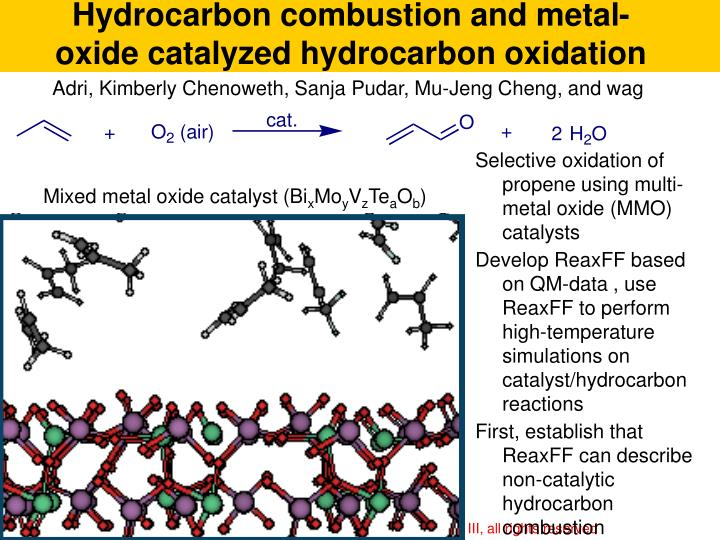 Hydrocarbon combustion and metal-oxide catalyzed hydrocarbon oxidation