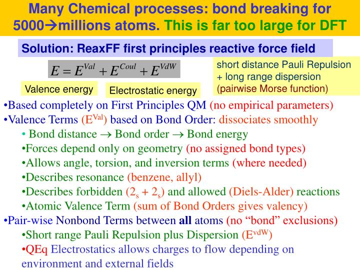 Many Chemical processes: bond breaking for 5000