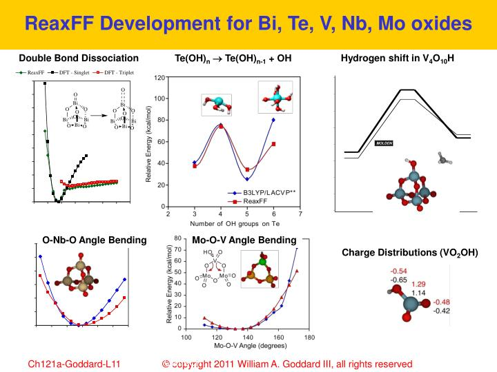 ReaxFF Development for Bi, Te, V, Nb, Mo oxides