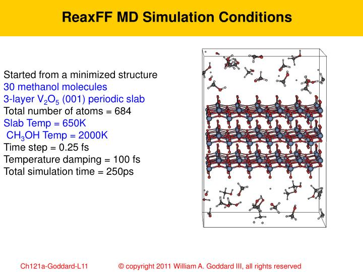 ReaxFF MD Simulation Conditions
