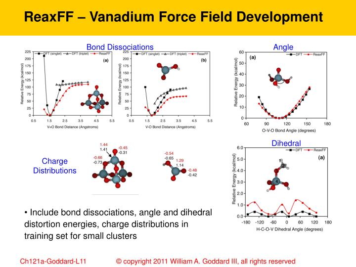 ReaxFF – Vanadium Force Field Development