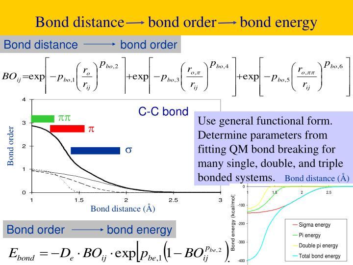 Bond distance             bond order