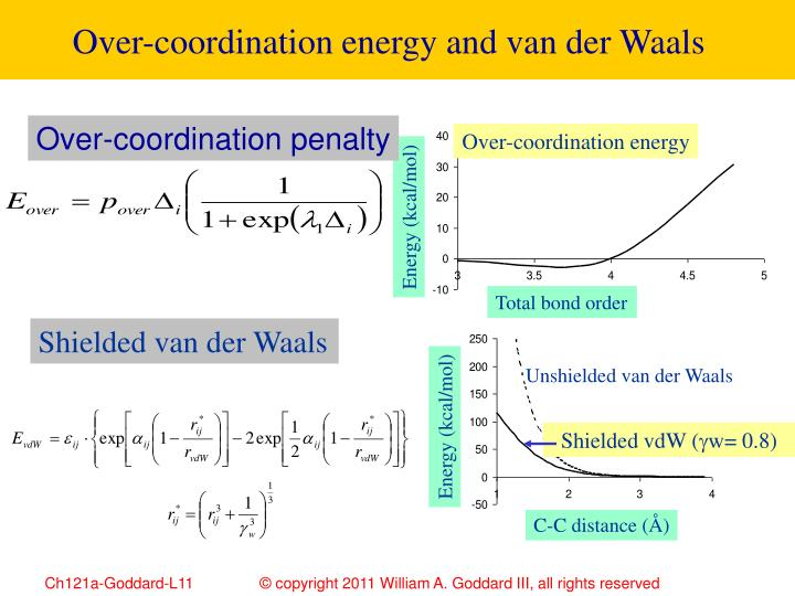 Over-coordination energy and van der Waals