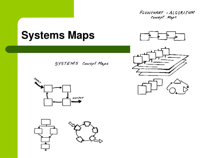 Systems Maps
