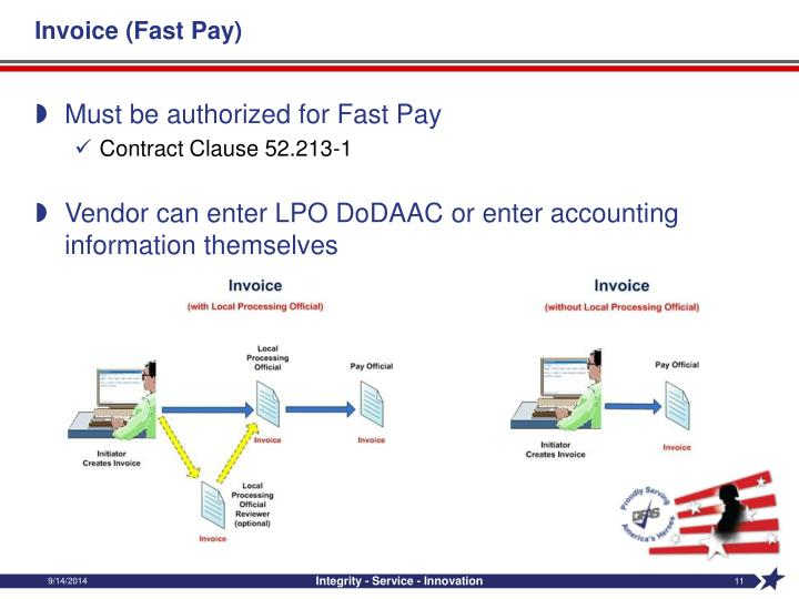 Invoice (Fast Pay)