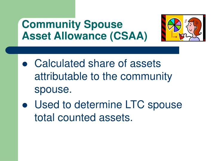 Community Spouse