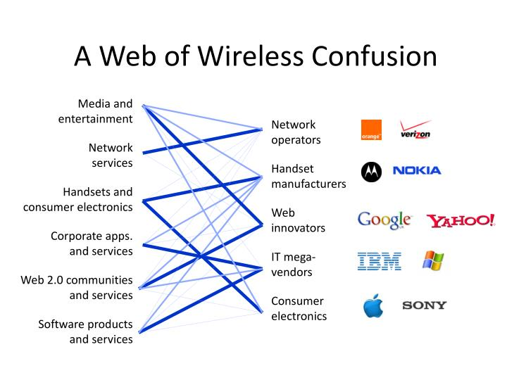 A Web of Wireless Confusion