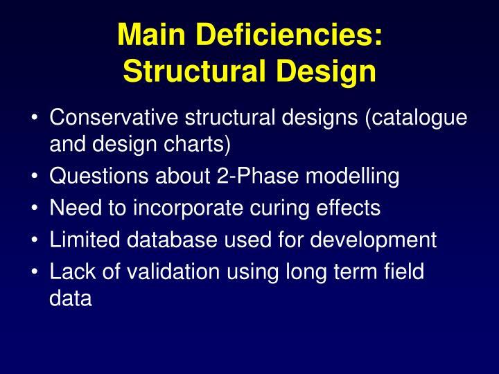 Main Deficiencies: