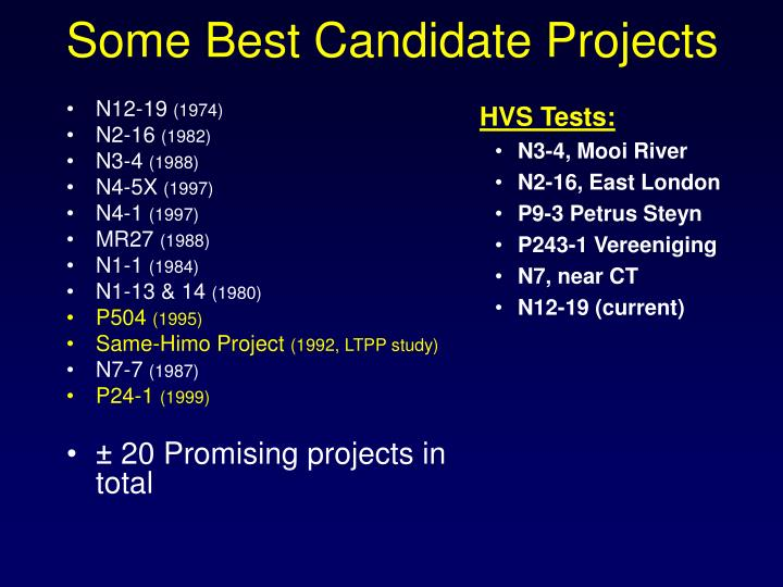 Some Best Candidate Projects