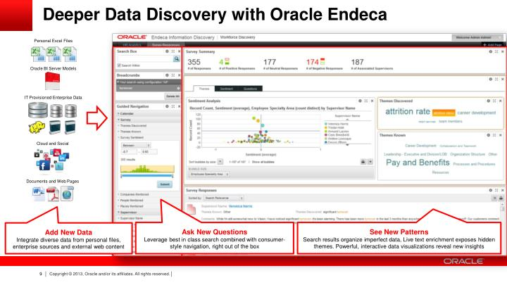 Deeper Data Discovery with Oracle Endeca