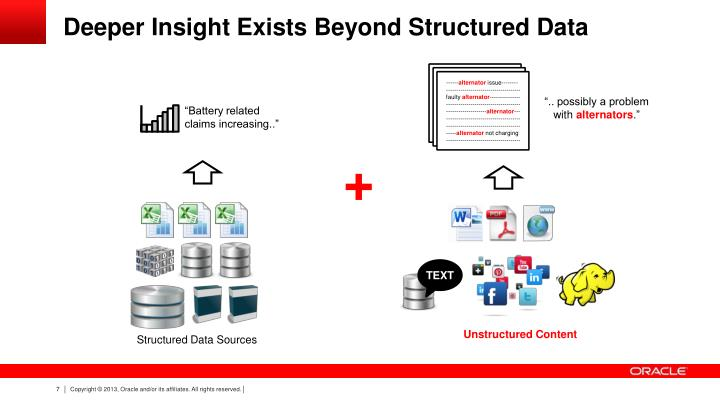 Deeper Insight Exists Beyond Structured Data
